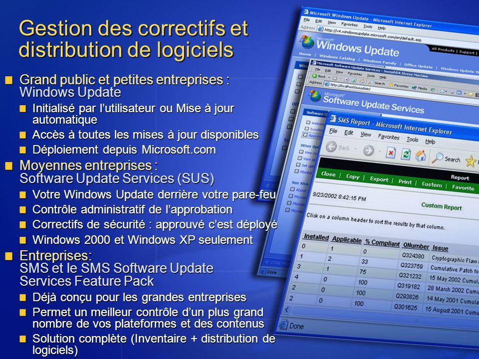 Gestion des correctifs et distribution de logiciels Grand public et petites entreprises : Windows Update Initialisé par lutilisateur ou Mise à jour au