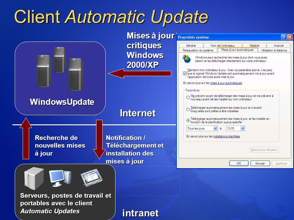 Client Automatic Update Internetintranet Mises à jour critiques Windows 2000/XP Notification / Téléchargement et installation des mises à jour Recherc