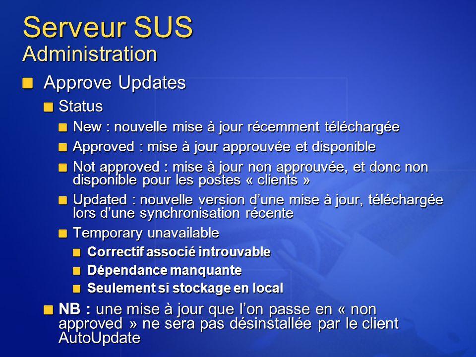 Serveur SUS Administration Approve Updates Status New : nouvelle mise à jour récemment téléchargée Approved : mise à jour approuvée et disponible Not