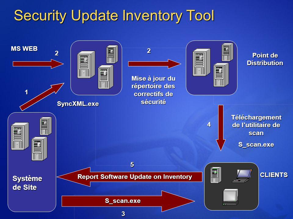 Security Update Inventory Tool Système de Site S_scan.exe Report Software Update on Inventory CLIENTS Téléchargement de lutilitaire de scan S_scan.exe