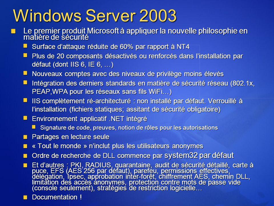 Windows Server 2003 Le premier produit Microsoft à appliquer la nouvelle philosophie en matière de sécurité Surface dattaque réduite de 60% par rappor