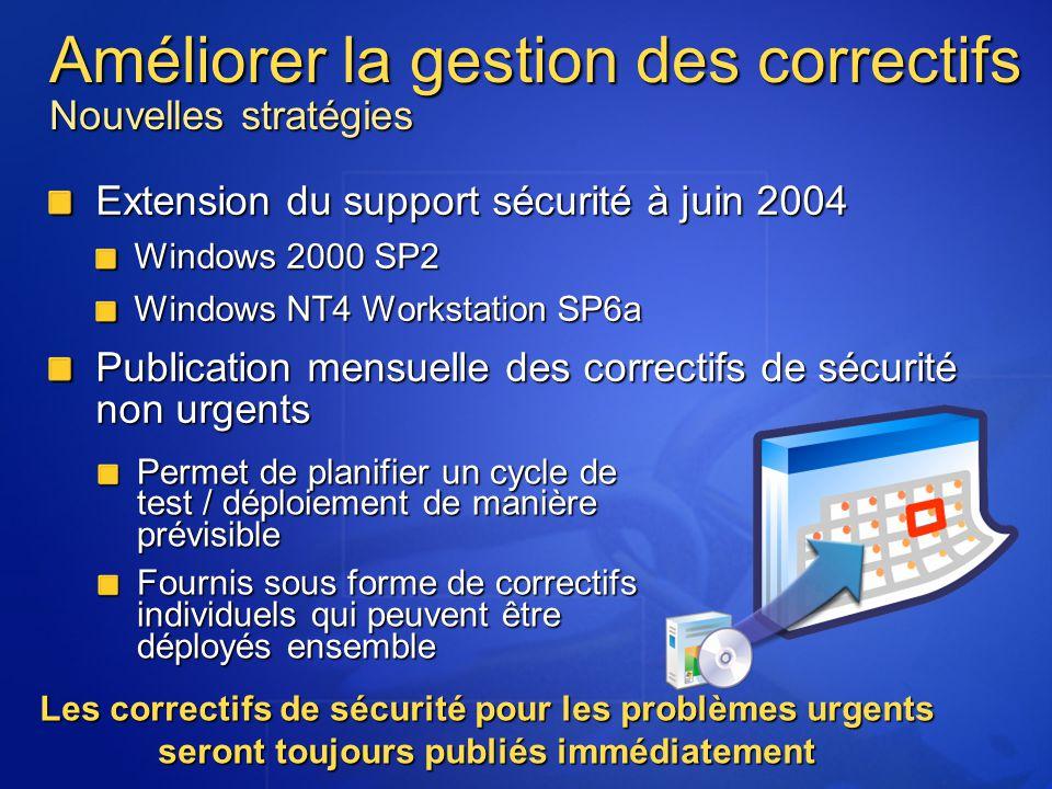 Améliorer la gestion des correctifs Nouvelles stratégies Extension du support sécurité à juin 2004 Windows 2000 SP2 Windows NT4 Workstation SP6a Publi