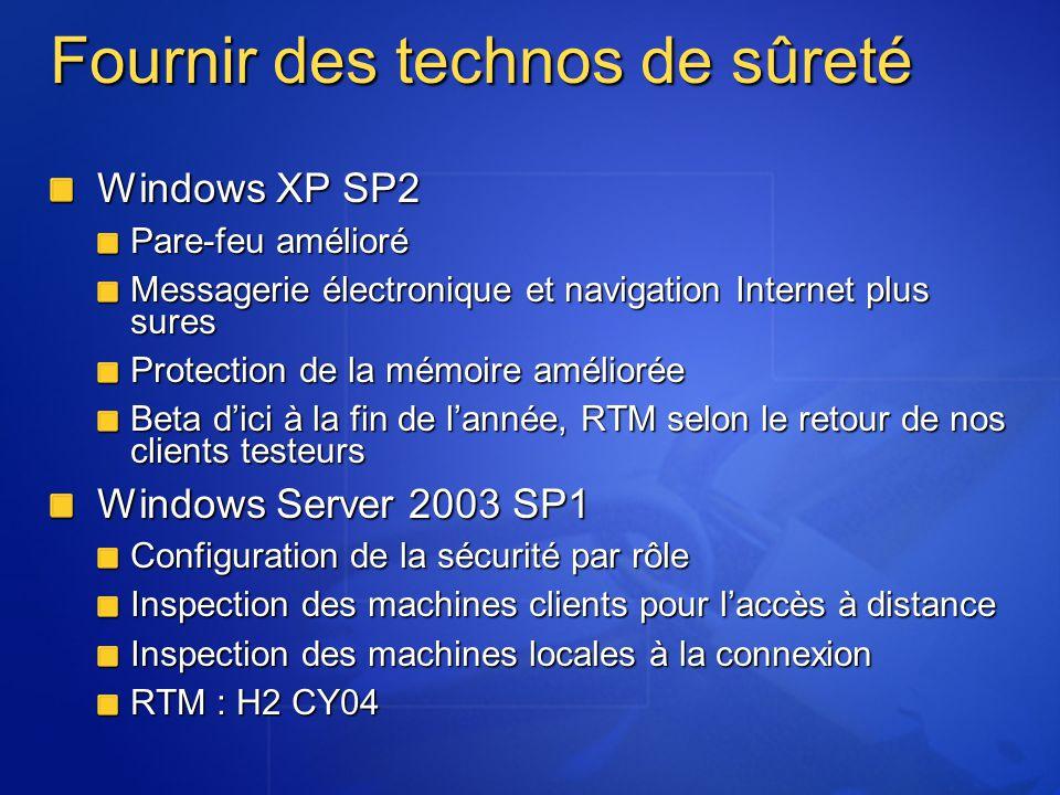 Windows XP SP2 Pare-feu amélioré Messagerie électronique et navigation Internet plus sures Protection de la mémoire améliorée Beta dici à la fin de la