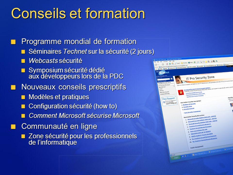 Programme mondial de formation Séminaires Technet sur la sécurité (2 jours) Webcasts sécurité Symposium sécurité dédié aux développeurs lors de la PDC