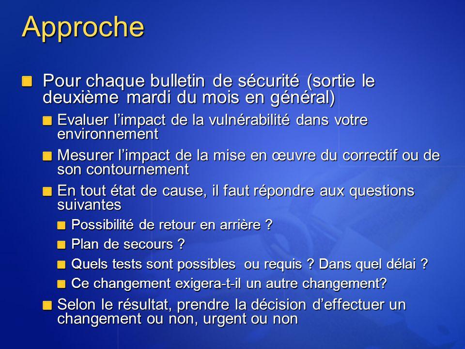 Présentations Microsoft 9H15 à 10H15 Défense en profondeur 10H30 à 11H30 Gestion des correctifs de sécurité 11H30 à 12H30 Sécurité des réseaux Wi-Fi 13H30 à 14H30 NGSCB (ex-Palladium) 14H45 à 15H45 Gestion de droits numériques en entreprise (RMS) 15H45 à 16H45 Sécurité des réseaux Wi-Fi Présentations sécurité : http://www.microsoft.com/france/securite/evenements http://www.microsoft.com/france/securite/evenements