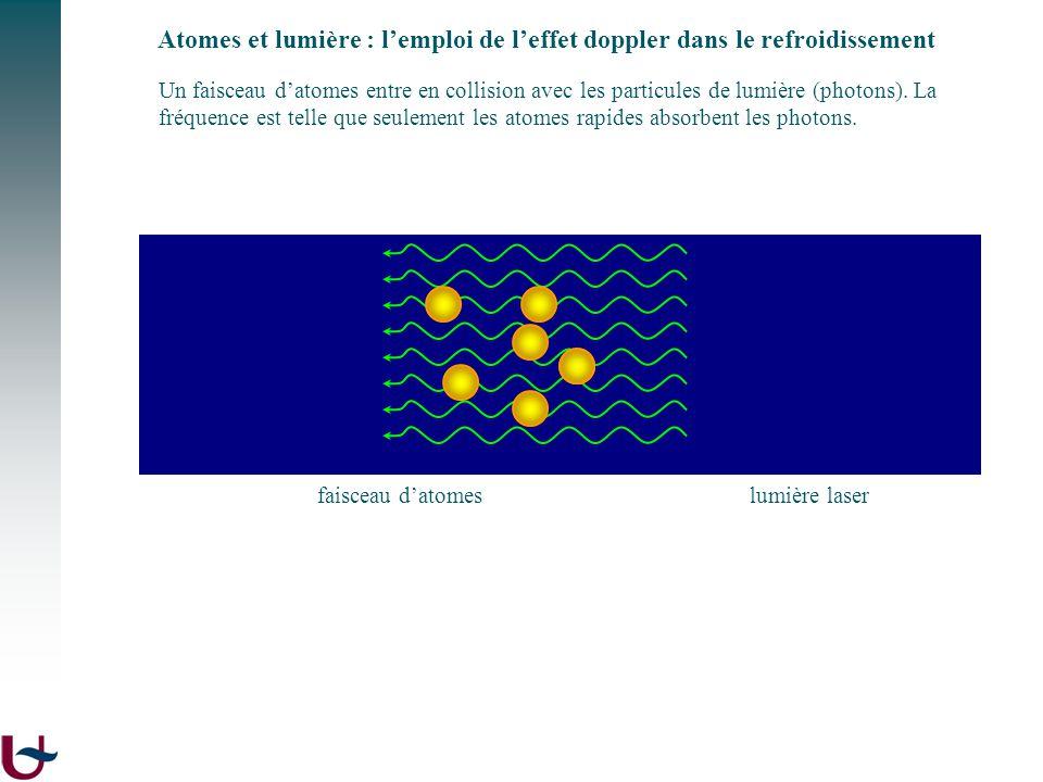 lumière laserfaisceau datomes Un faisceau datomes entre en collision avec les particules de lumière (photons). La fréquence est telle que seulement le