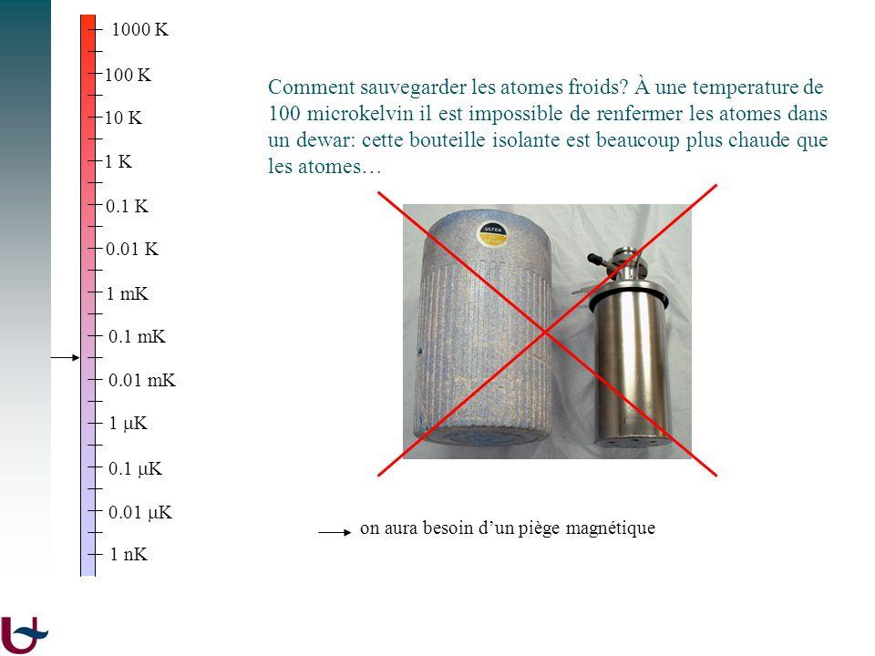 1000 K 100 K 10 K 1 K 0.1 K 0.01 K 1 mK 0.1 mK 0.01 mK 1 K 1 nK 0.1 K 0.01 K Comment sauvegarder les atomes froids? À une temperature de 100 microkelv