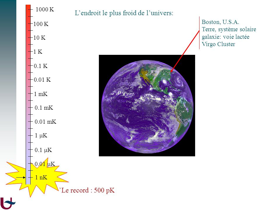 `Le record : 500 pK 1000 K 100 K 10 K 1 K 0.1 K 0.01 K 1 mK 0.1 mK 0.01 mK 1 K 1 nK 0.1 K 0.01 K Lendroit le plus froid de lunivers: Boston, U.S.A. Te