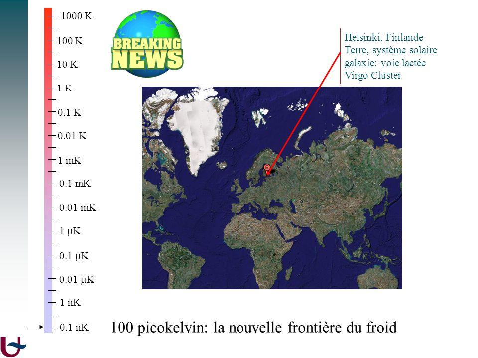 1000 K 100 K 10 K 1 K 0.1 K 0.01 K 1 mK 0.1 mK 0.01 mK 1 K 1 nK 0.1 K 0.01 K Helsinki, Finlande Terre, système solaire galaxie: voie lactée Virgo Clus