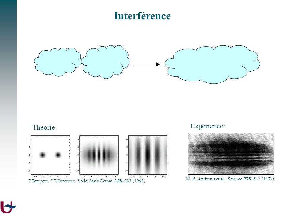 Théorie: Expérience: M. R. Andrews et al., Science 275, 637 (1997). Interférence J.Tempere, J.T.Devreese, Solid State Comm. 108, 993 (1998).