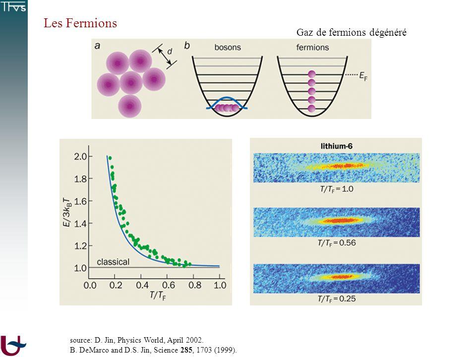Les Fermions source: D. Jin, Physics World, April 2002. B. DeMarco and D.S. Jin, Science 285, 1703 (1999). Gaz de fermions dégénéré