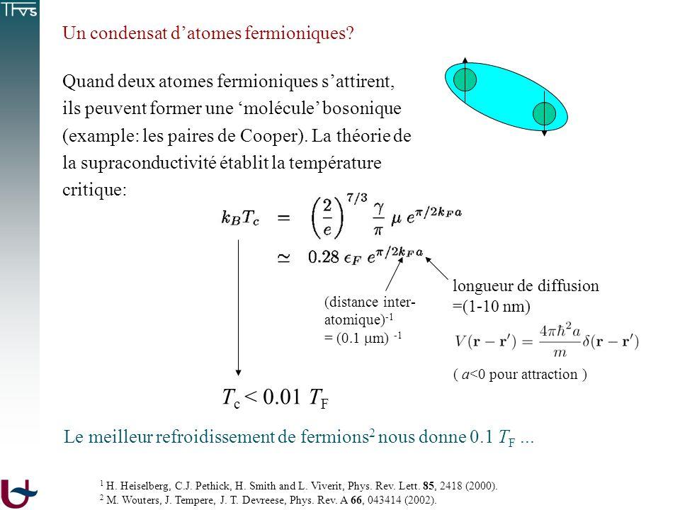 Un condensat datomes fermioniques? longueur de diffusion =(1-10 nm) (distance inter- atomique) -1 = (0.1 m) -1 T c < 0.01 T F Le meilleur refroidissem