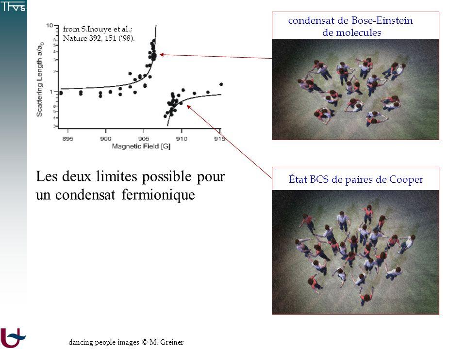 Les deux limites possible pour un condensat fermionique from S.Inouye et al.; Nature 392, 151 (98). condensat de Bose-Einstein de molecules État BCS d