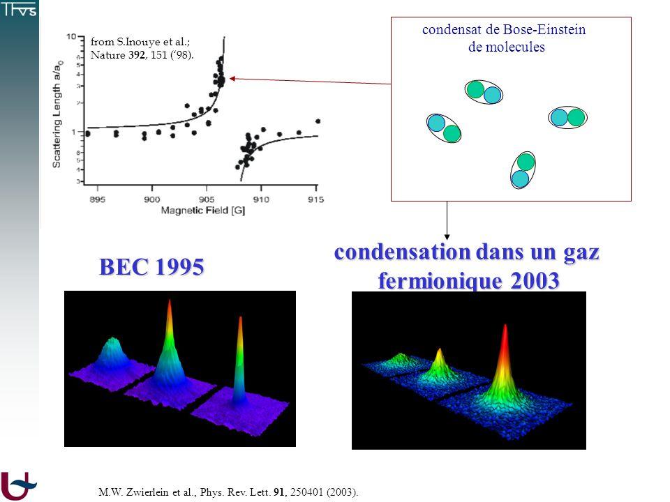 condensat de Bose-Einstein de molecules BEC 1995 condensation dans un gaz fermionique 2003 from S.Inouye et al.; Nature 392, 151 (98). M.W. Zwierlein