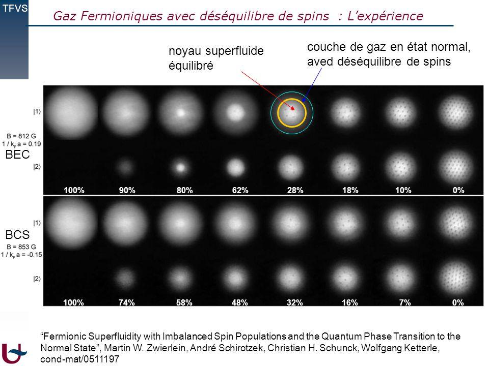 TFVS 100% 90% 80% 62% 28% 18% 10% 0% noyau superfluide équilibré couche de gaz en état normal, aved déséquilibre de spins BEC BCS 100% 74% 58% 48% 32%