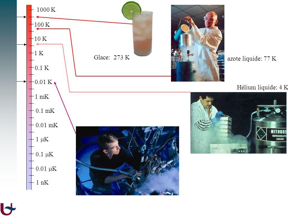 Glace: 273 K azote liquide: 77 K 1000 K 100 K 10 K 1 K 0.1 K 0.01 K 1 mK 0.1 mK 0.01 mK 1 K 1 nK 0.1 K 0.01 K Hélium liquide: 4 K