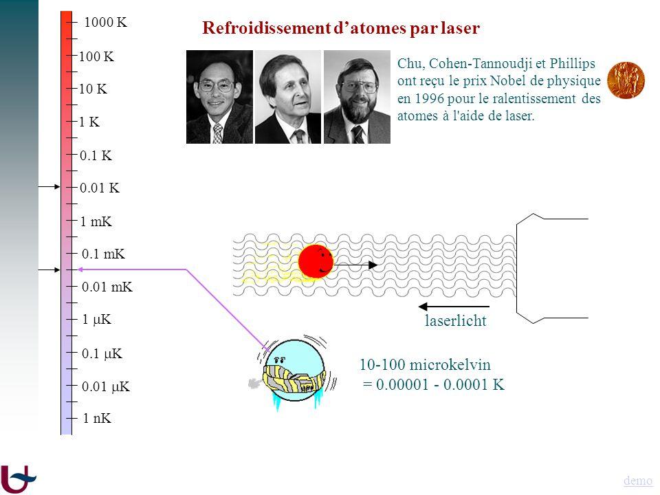 1000 K 100 K 10 K 1 K 0.1 K 0.01 K 1 mK 0.1 mK 0.01 mK 1 K 1 nK 0.1 K 0.01 K Refroidissement datomes par laser Chu, Cohen-Tannoudji et Phillips ont re