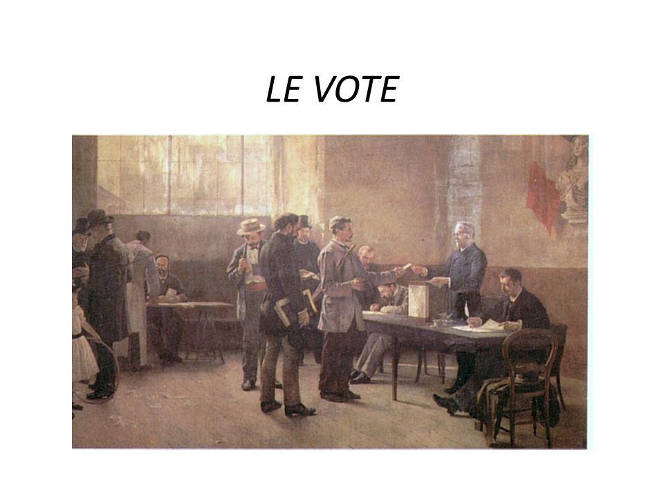 Le vote : un droit conquis Problématique : Comment le suffrage universel sest-il peu à peu imposé en France .