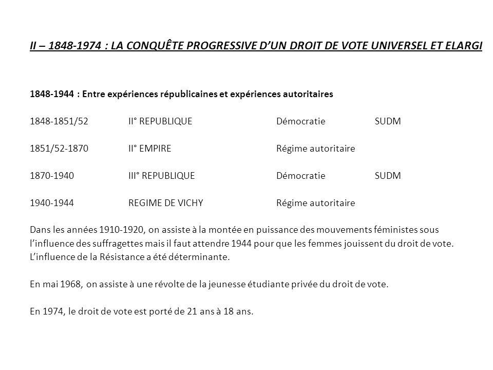Lexercice du droit de vote Problématique : Comment sexerce le droit de vote ?