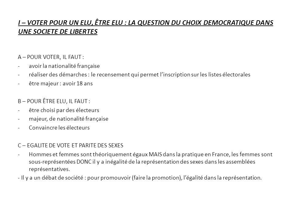 II – LE VOTE DOIT SUIVRE UNE PROCEDURE STRICTE QUI GARANTIT LA VALIDITE ET LA LEGITIMITE DU VOTE A – LE PRINCIPAL ACTEUR DE LA VIE POLITIQUE EST LE CITOYEN -avoir la nationalité française -réaliser des démarches : le recensement qui permet linscription sur les listes électorales -être majeur : avoir 18 ans B – POUR ÊTRE ELU, IL FAUT : -être choisi par des électeurs -majeur, de nationalité française -Convaincre les électeurs C – EGALITE DE VOTE ET PARITE DES SEXES -Hommes et femmes sont théoriquement égaux MAIS dans la pratique en France, les femmes sont sous-représentées.