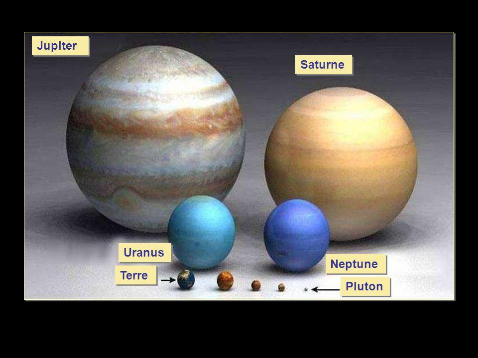 Terre Vénus Mars Mercure Pluton