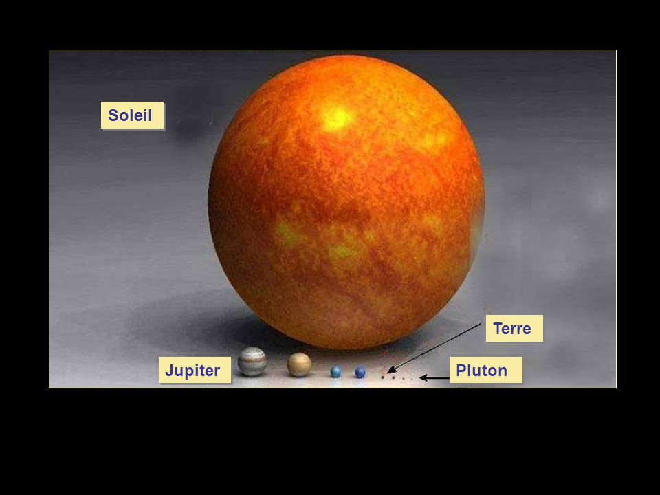 Soleil Jupiter Terre Pluton