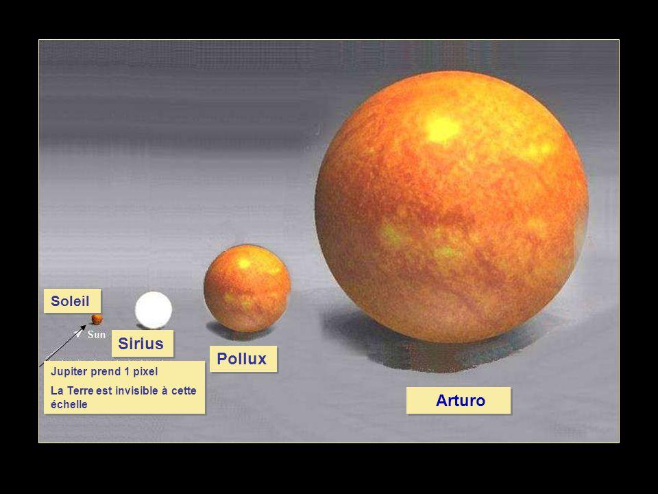 Soleil Sirius Pollux Arturo Jupiter prend 1 pixel La Terre est invisible à cette échelle Jupiter prend 1 pixel La Terre est invisible à cette échelle