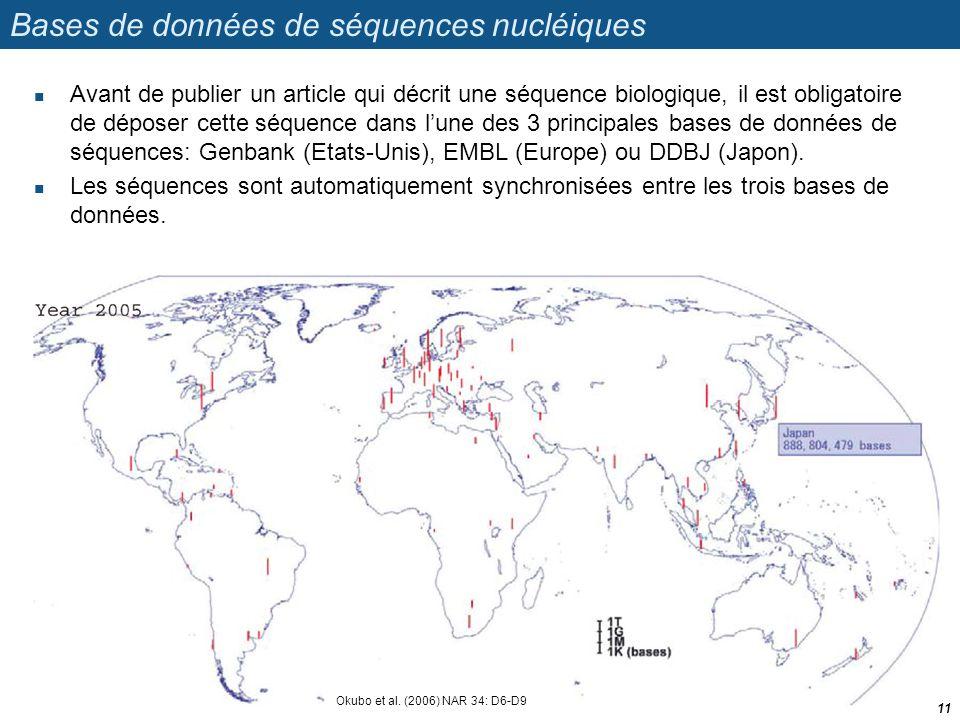 Okubo et al. (2006) NAR 34: D6-D9 Bases de données de séquences nucléiques Avant de publier un article qui décrit une séquence biologique, il est obli