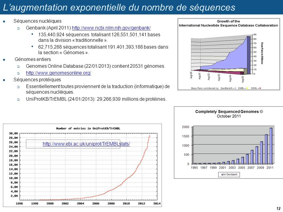 Laugmentation exponentielle du nombre de séquences Séquences nucléiques Genbank (April 2011) http://www.ncbi.nlm.nih.gov/genbank/http://www.ncbi.nlm.n