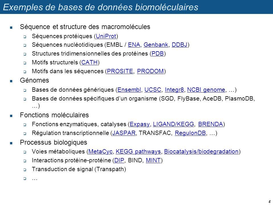 Exemples de bases de données biomoléculaires Séquence et structure des macromolécules Séquences protéiques (UniProt)UniProt Séquences nucléotidiques (