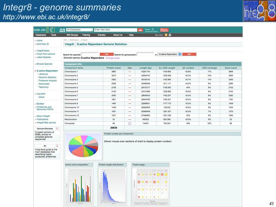 Integr8 - genome summaries http://www.ebi.ac.uk/integr8/ 43
