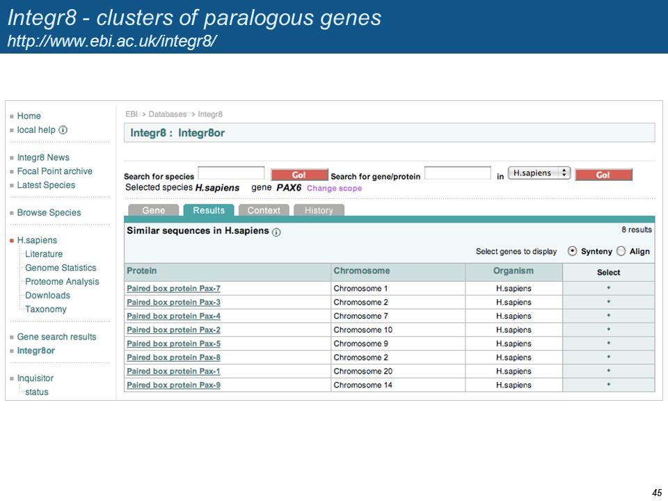 Integr8 - clusters of paralogous genes http://www.ebi.ac.uk/integr8/ 45