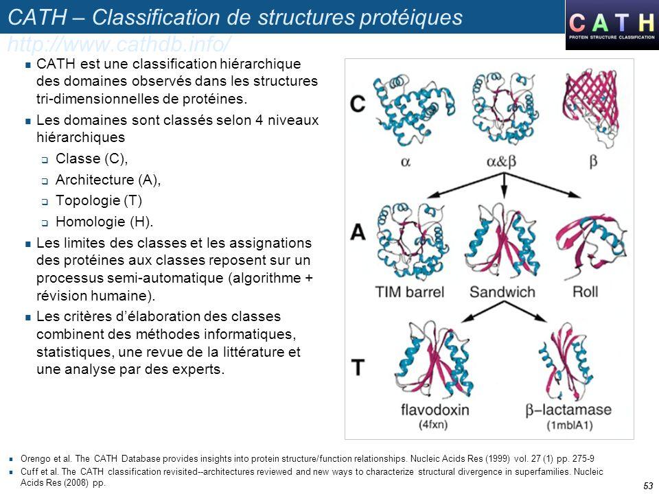 CATH – Classification de structures protéiques http://www.cathdb.info/ Orengo et al.