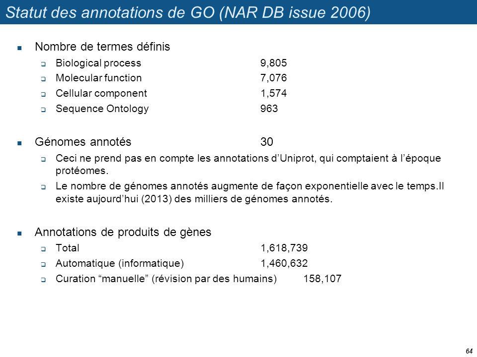 Statut des annotations de GO (NAR DB issue 2006) Nombre de termes définis Biological process 9,805 Molecular function 7,076 Cellular component1,574 Se