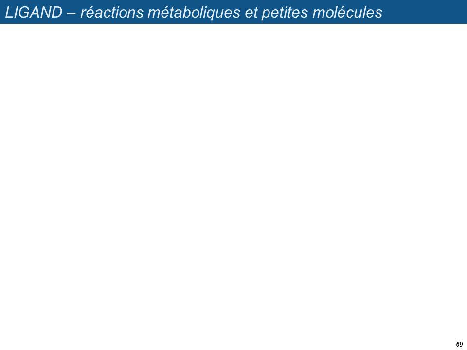 LIGAND – réactions métaboliques et petites molécules 69