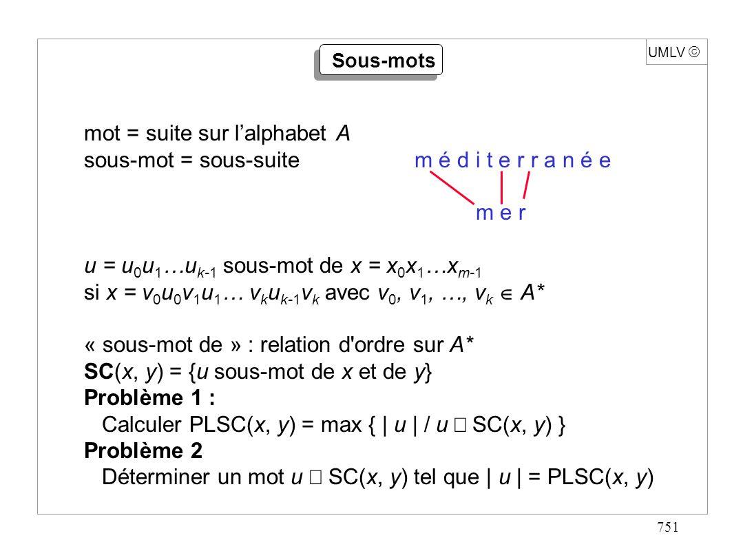 762 UMLV Exemple (suite) UMLV PLCS( abcdbb, cbacbaaba ) = 4 acbb est un plcs P -1 0 1 2 3 4 5 6 7 8 c b a c b a a b a -1 0 0 0 0 0 0 0 0 0 0 0 a 0 \ \ \ \ 1 b 0 \ \ \ 2 c 0 \ \ 3 d 0 4 b 0 \ \ \ 5 b 0 \ \ \ L -1 0 1 2 3 4 5 6 7 8 c b a c b a a b a -1 0 0 0 0 0 0 0 0 0 0 0 a 0 0 0 1 1 1 1 1 1 1 1 b 0 0 1 1 1 2 2 2 2 2 2 c 0 1 1 1 2 2 2 2 2 2 3 d 0 1 1 1 2 2 2 2 2 2 4 b 0 1 2 2 2 3 3 3 3 3 5 b 0 1 2 2 2 3 3 3 4 4