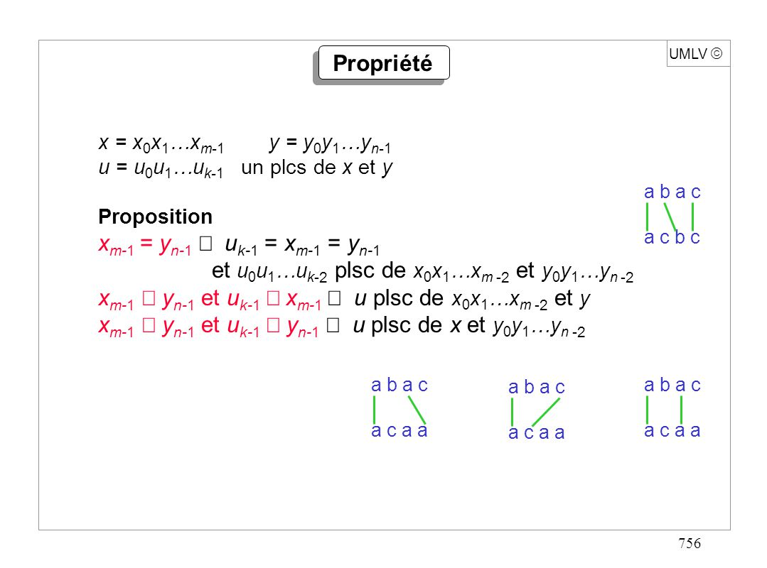 756 UMLV x = x 0 x 1 …x m-1 y = y 0 y 1 …y n-1 u = u 0 u 1 …u k-1 un plcs de x et y Proposition x m-1 = y n-1 u k-1 = x m-1 = y n-1 et u 0 u 1 …u k -2