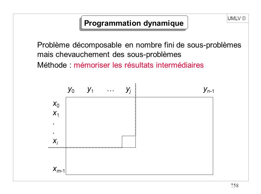 758 UMLV Programmation dynamique Problème décomposable en nombre fini de sous-problèmes mais chevauchement des sous-problèmes Méthode : mémoriser les