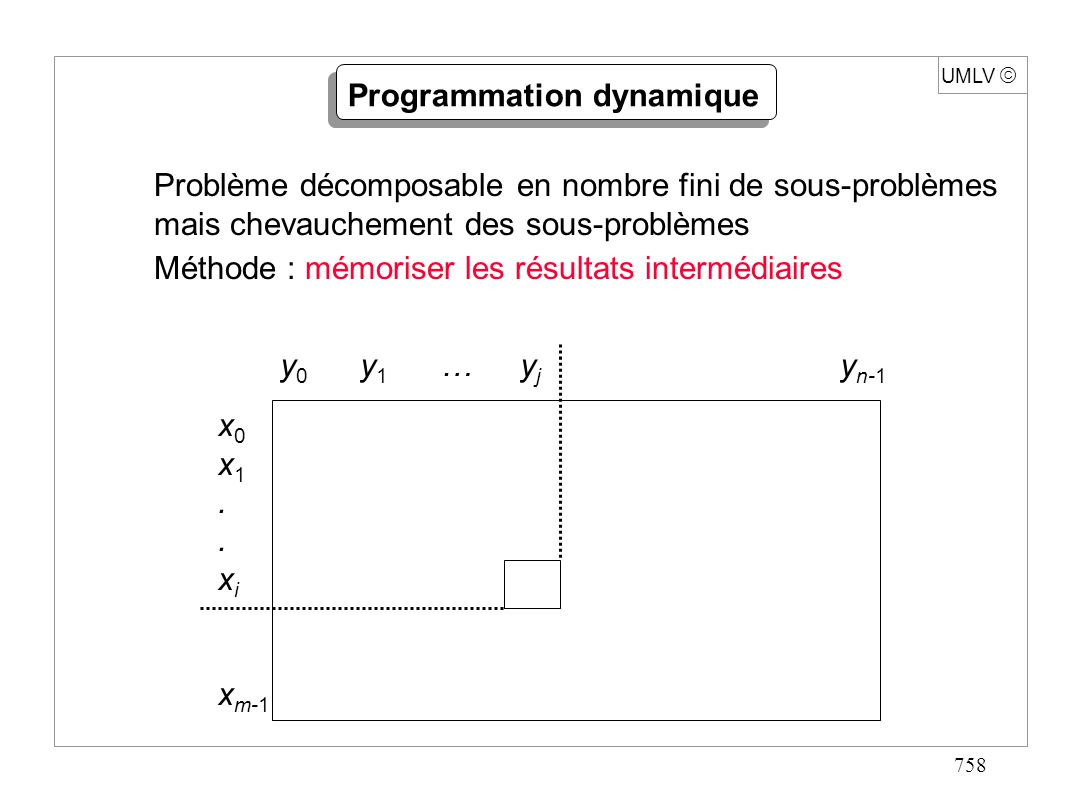 759 UMLV Récurrence L( i, j ) = PLSC ( x 0 x 1 …x i, y 0 y 1 …y j ) L( i, j ) = 0si i = -1 ou j = -1 L( i -1, j -1 ) + 1sinon si x i = y j max(L( i, j -1), L( i -1, j ))sinon L( i -1, j -1 )L( i -1, j ) L( i, j -1 )L( i, j )
