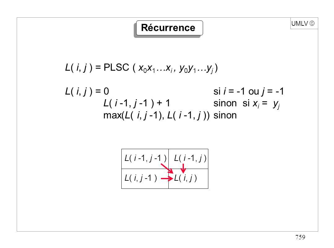 759 UMLV Récurrence L( i, j ) = PLSC ( x 0 x 1 …x i, y 0 y 1 …y j ) L( i, j ) = 0si i = -1 ou j = -1 L( i -1, j -1 ) + 1sinon si x i = y j max(L( i, j