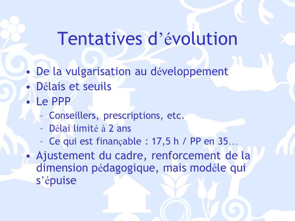 Tentatives d é volution De la vulgarisation au d é veloppement D é lais et seuils Le PPP –Conseillers, prescriptions, etc.