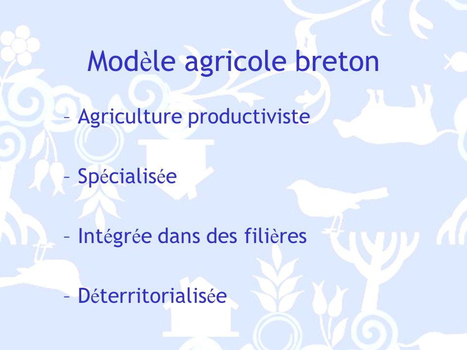 Mod è le agricole breton Performances techniques et é conomiques, s é curit é alimentaire MAIS externalit é s n é gatives, environnementales et sociales Baisse structurelle nb exploitations agricoles : -59% entre 1988 et 2007 (- 50% moyenne nationale)