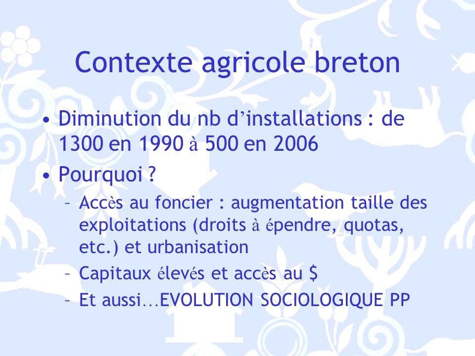 Contexte agricole breton Diminution du nb d installations : de 1300 en 1990 à 500 en 2006 Pourquoi .