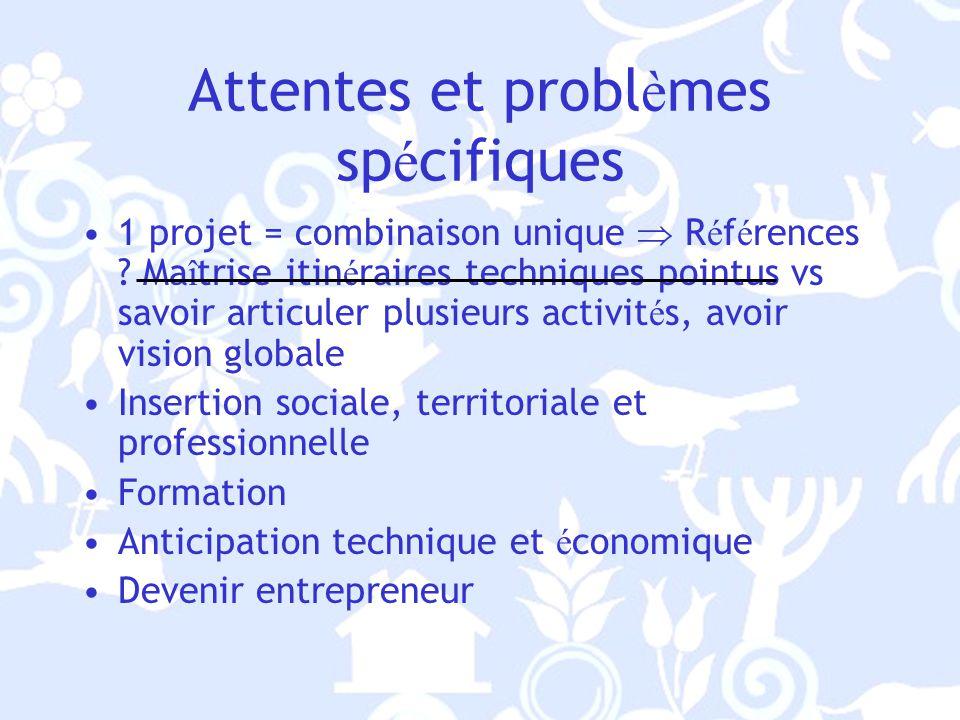 Attentes et probl è mes sp é cifiques 1 projet = combinaison unique R é f é rences .