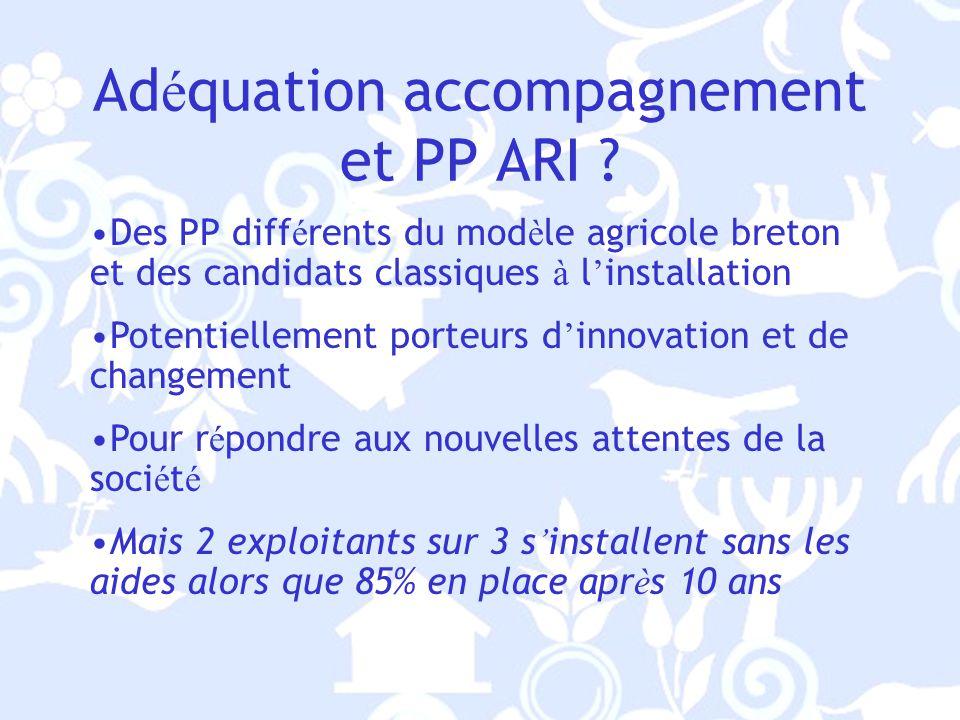 Ad é quation accompagnement et PP ARI .