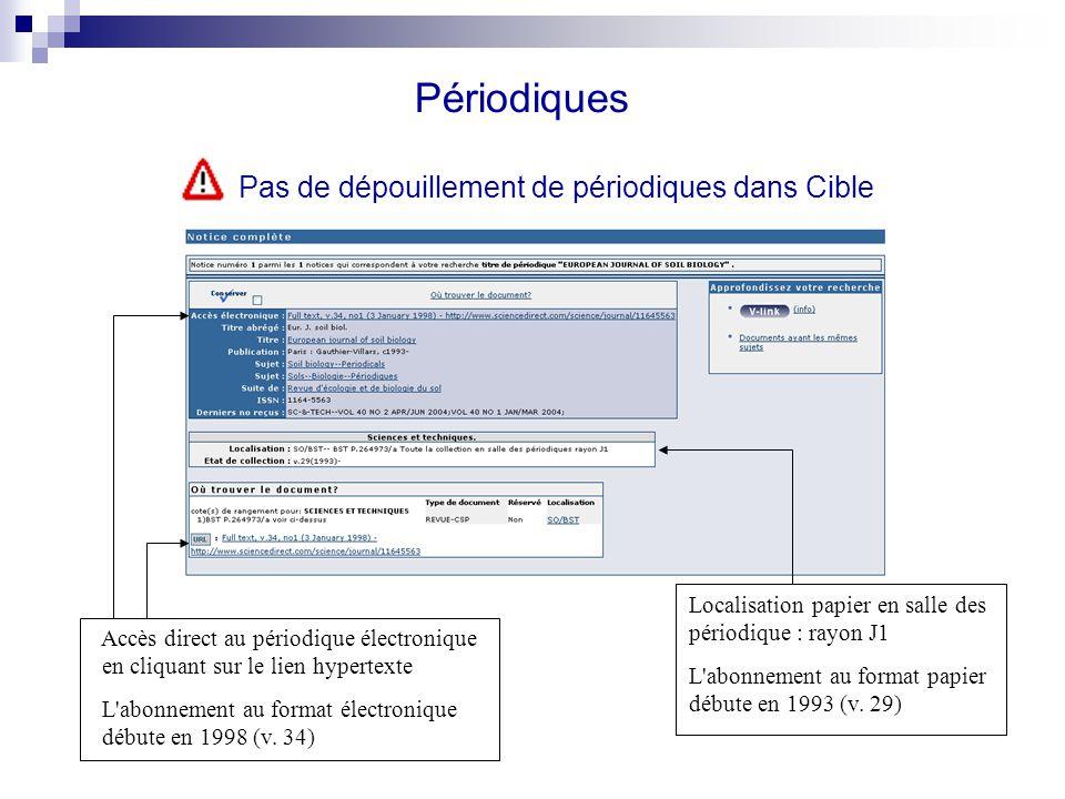 Périodiques Pas de dépouillement de périodiques dans Cible Accès direct au périodique électronique en cliquant sur le lien hypertexte L'abonnement au