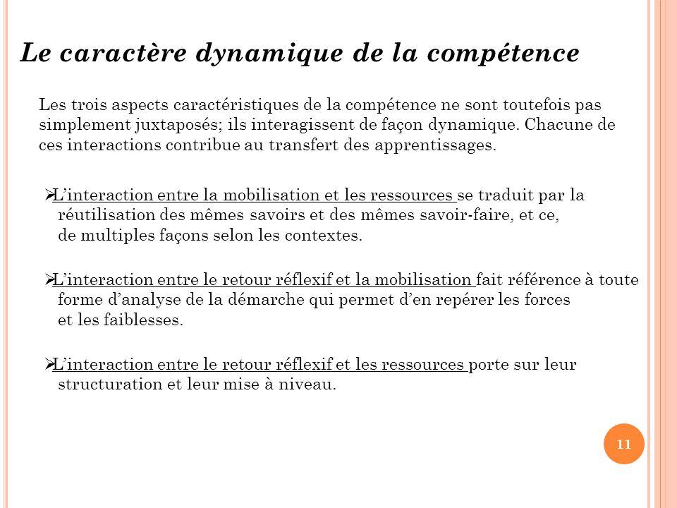11 Le caractère dynamique de la compétence Les trois aspects caractéristiques de la compétence ne sont toutefois pas simplement juxtaposés; ils interagissent de façon dynamique.