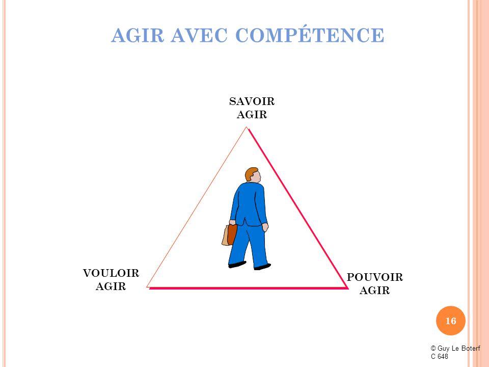 VOULOIR AGIR SAVOIR AGIR POUVOIR AGIR © Guy Le Boterf C 648 AGIR AVEC COMPÉTENCE 16