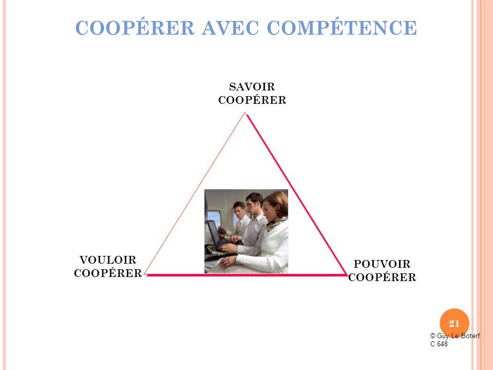 21 VOULOIR COOPÉRER SAVOIR COOPÉRER POUVOIR COOPÉRER © Guy Le Boterf C 648 COOPÉRER AVEC COMPÉTENCE