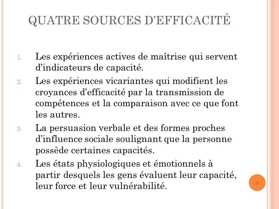 QUATRE SOURCES DEFFICACITÉ 1.